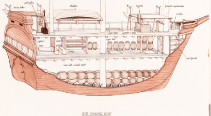 Dartmouth Quakers and the Whaling Industry